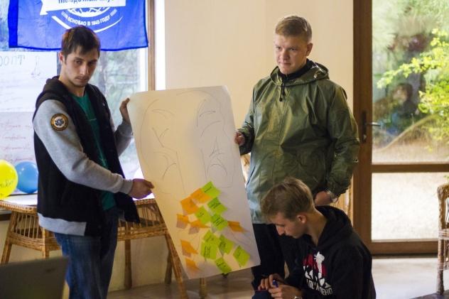 Крым волонтеры школа