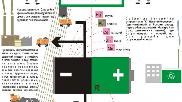 Горно-Алатйск